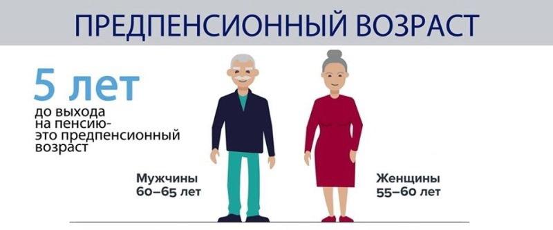 Безработные женщины предпенсионного возраста пенсия сотрудника уис рассчитать