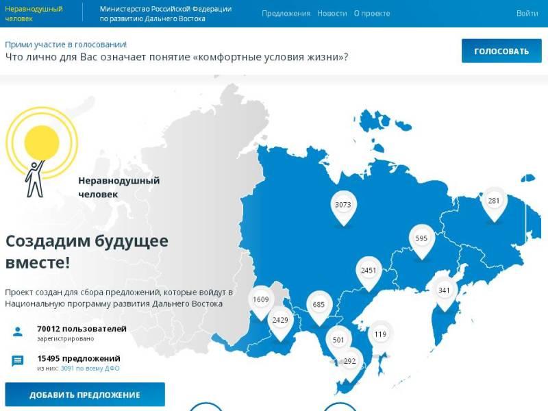 На портале дв2025.рф началось голосование за меры по развитию социальной сферы Дальнего Востока